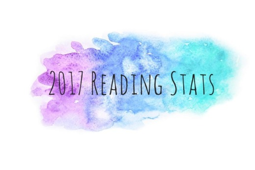 Reading Stats